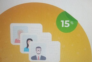 All in one document 15% discount
